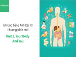 Video Từ vựng tiếng Anh lớp 10 - Unit 2: Your Body and You - Học Hay
