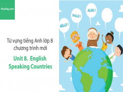 Video Từ vựng tiếng Anh lớp 8 - Unit 8: English Speaking Countries - Học Hay