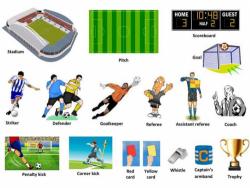 Từ vựng tiếng Anh về bóng đá - HocHay